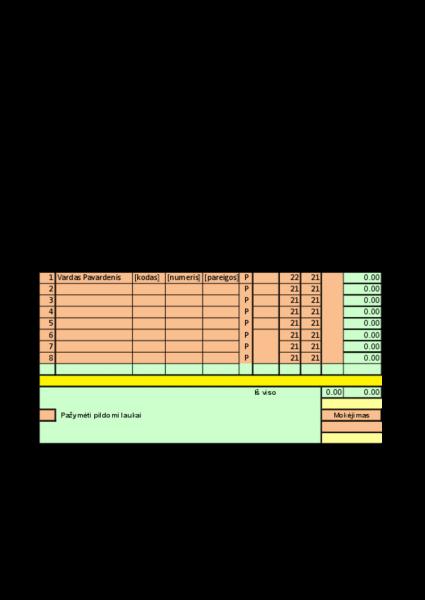 Vertinant darbuotojų akcijų pasirinkimo skaičiuoklę